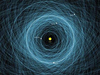 harzardous-asteroids